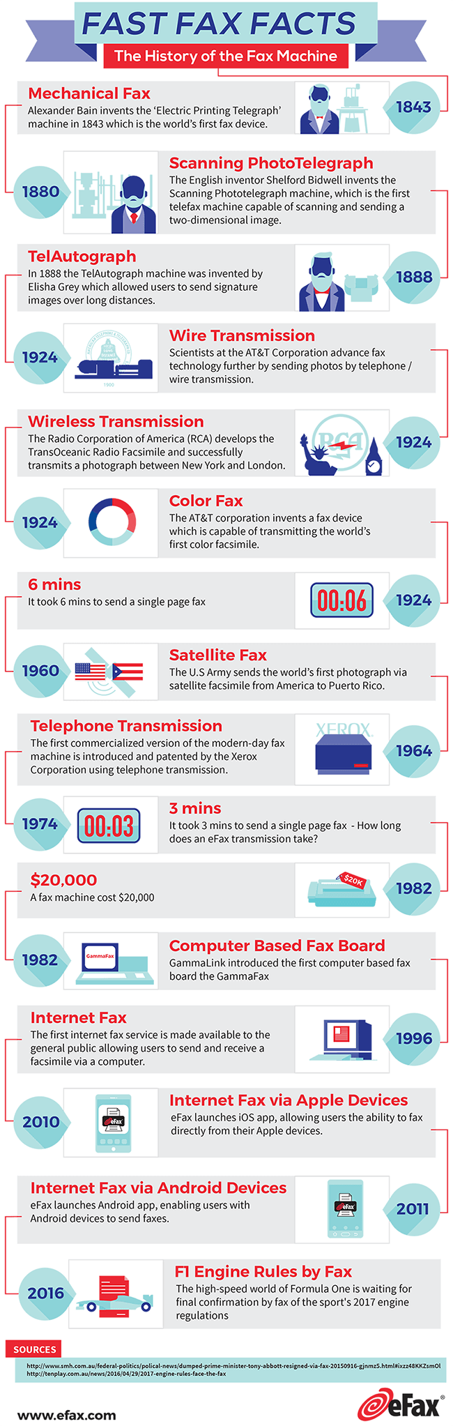 History-of-Fax-infographic